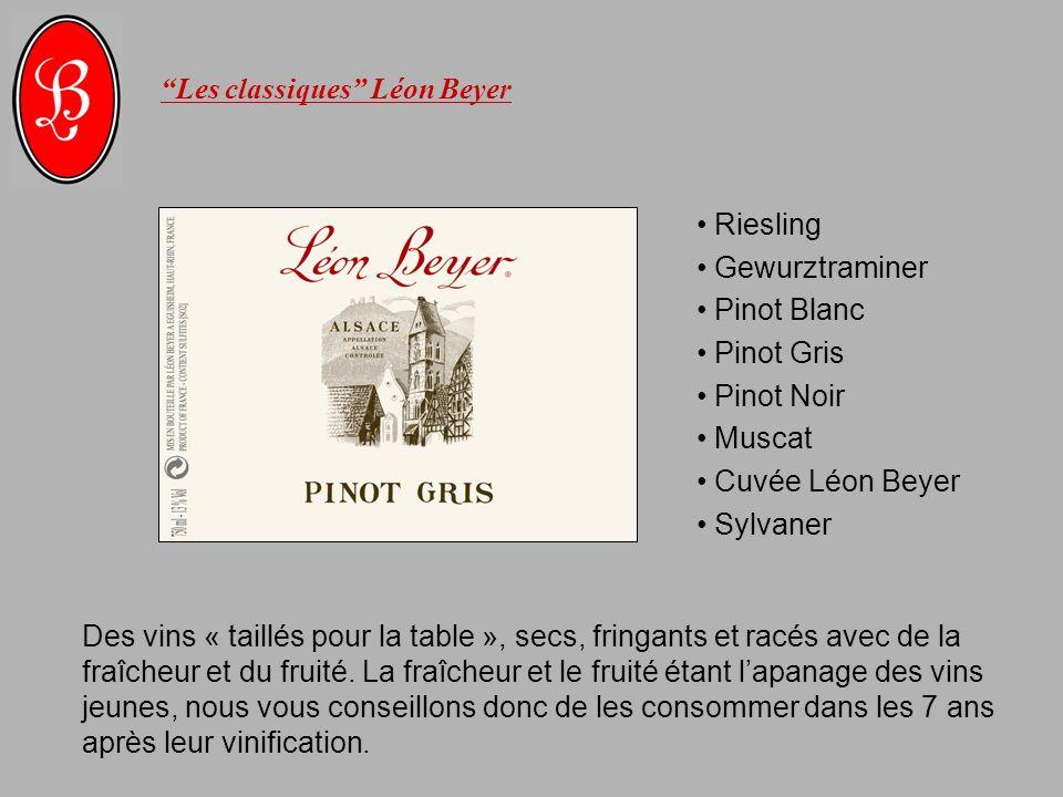Les classiques Léon Beyer