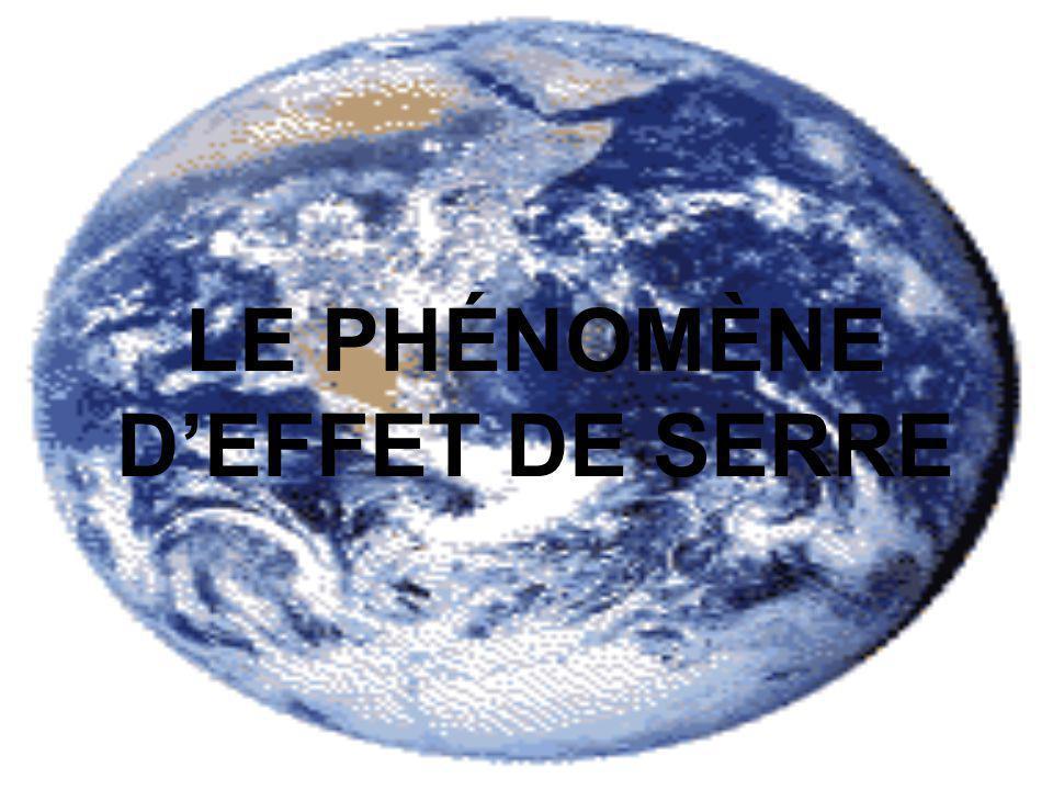 LE PHÉNOMÈNE D'EFFET DE SERRE