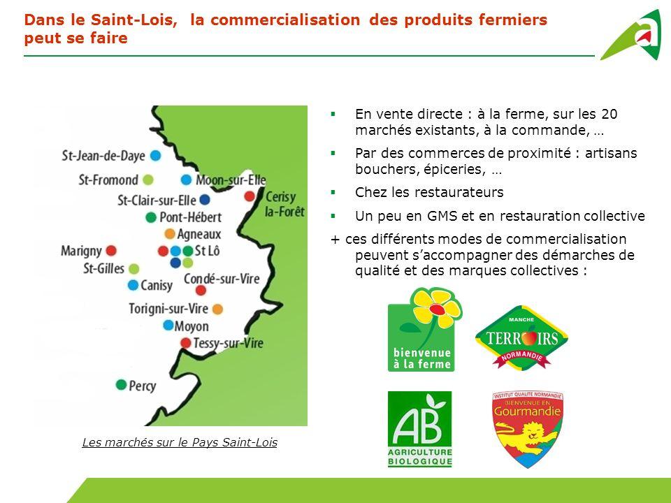 Les marchés sur le Pays Saint-Lois