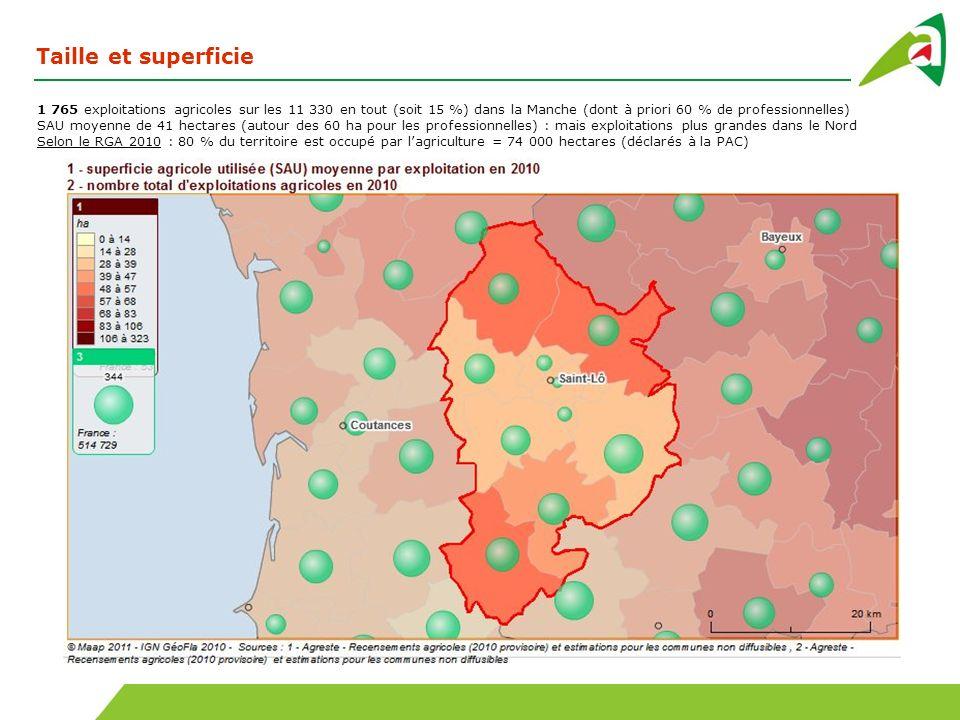 Taille et superficie1 765 exploitations agricoles sur les 11 330 en tout (soit 15 %) dans la Manche (dont à priori 60 % de professionnelles)