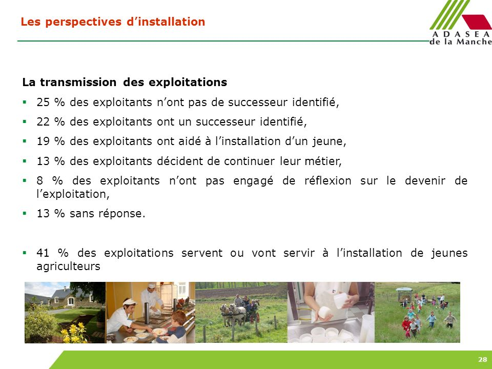 Les perspectives d'installation