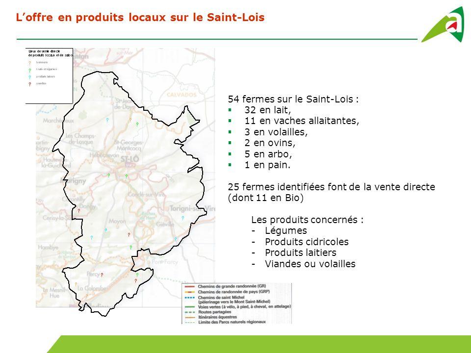 L'offre en produits locaux sur le Saint-Lois