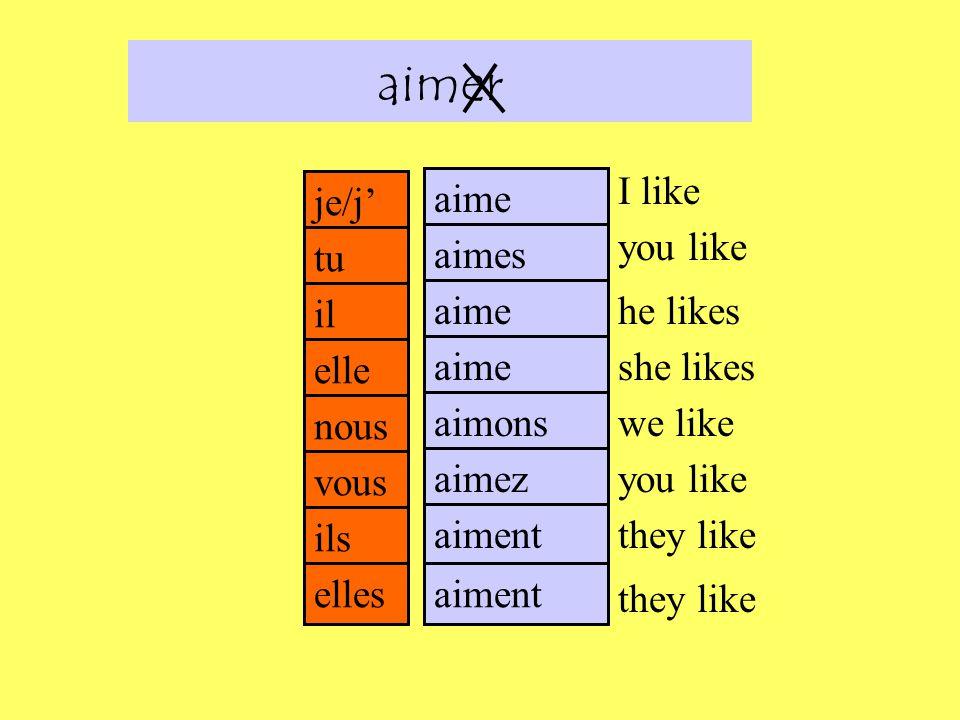 aimer = l'infinitif du verbe