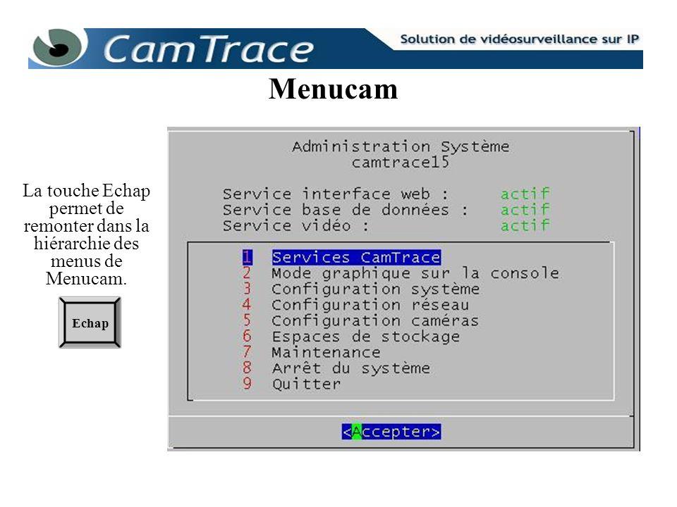 Menucam La touche Echap permet de remonter dans la hiérarchie des menus de Menucam. Echap