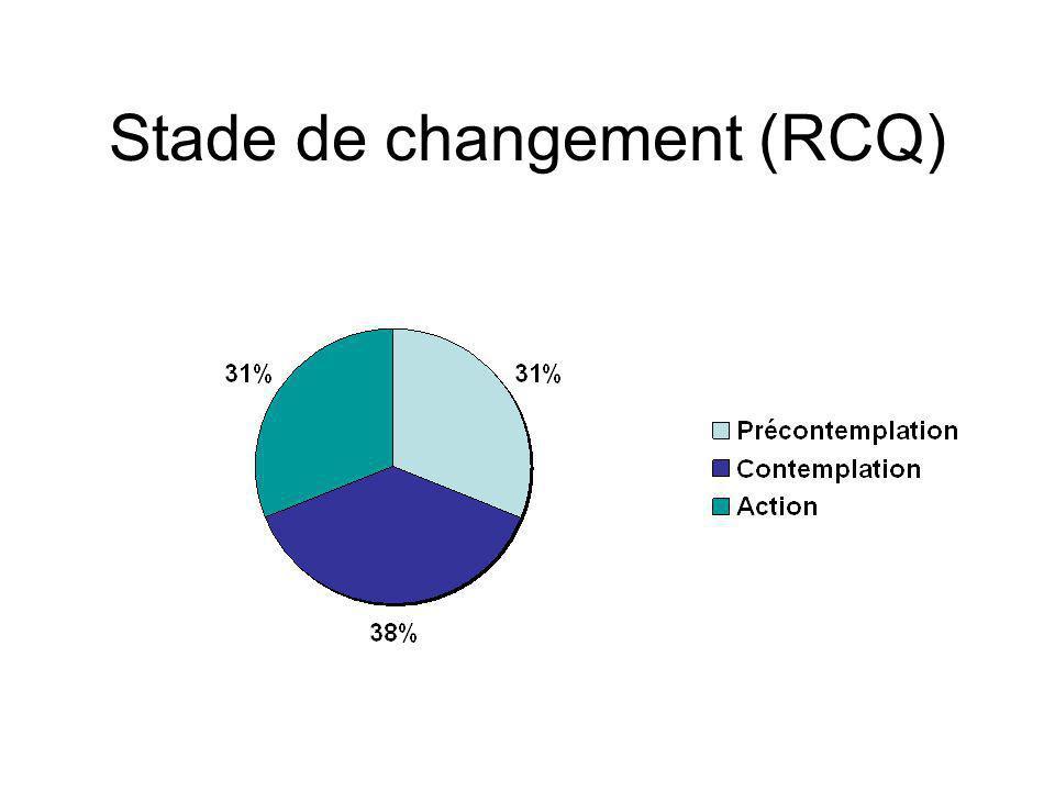Stade de changement (RCQ)