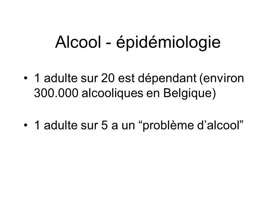 Alcool - épidémiologie
