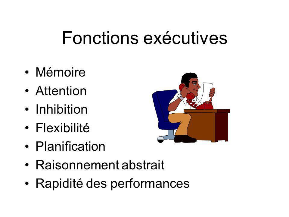 Fonctions exécutives Mémoire Attention Inhibition Flexibilité