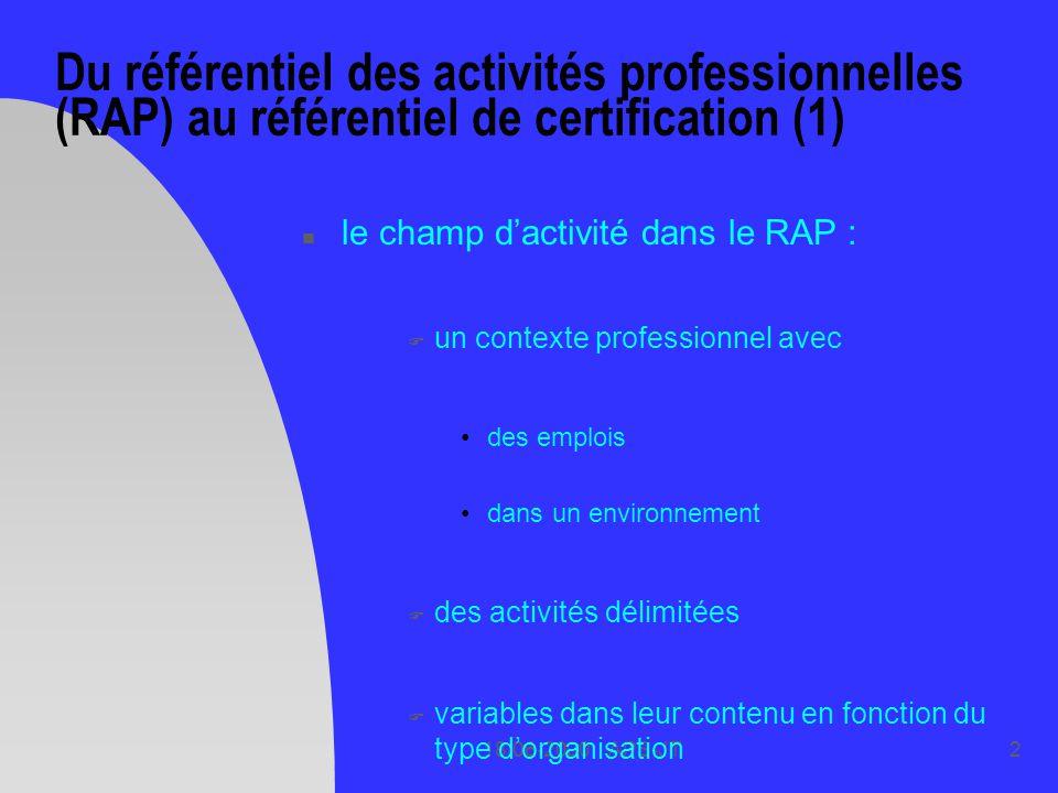 Du référentiel des activités professionnelles (RAP) au référentiel de certification (1)