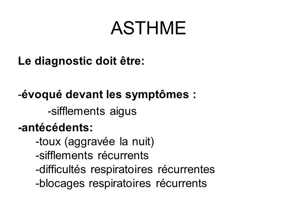 ASTHME Le diagnostic doit être: -évoqué devant les symptômes :