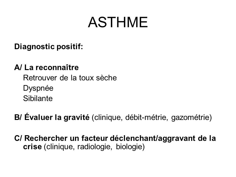 ASTHME Diagnostic positif: A/ La reconnaître