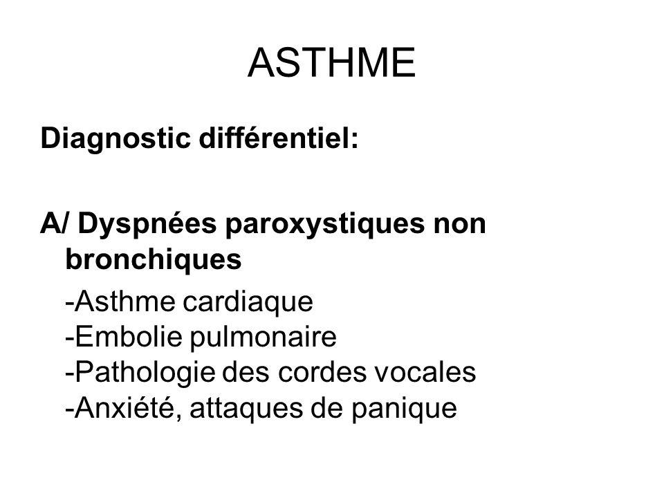 ASTHME Diagnostic différentiel: