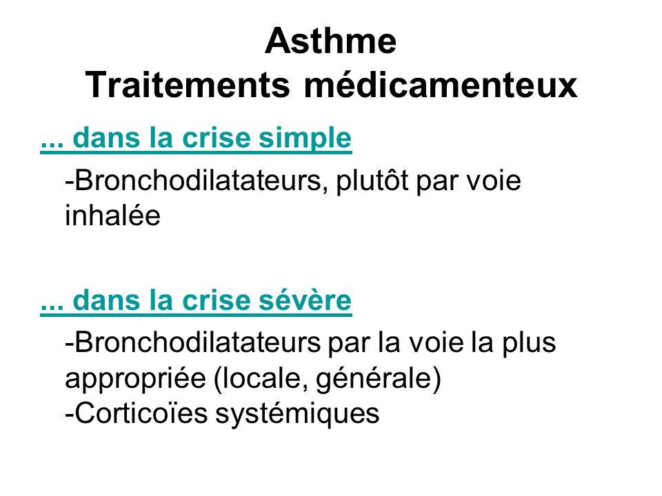 Asthme Traitements médicamenteux
