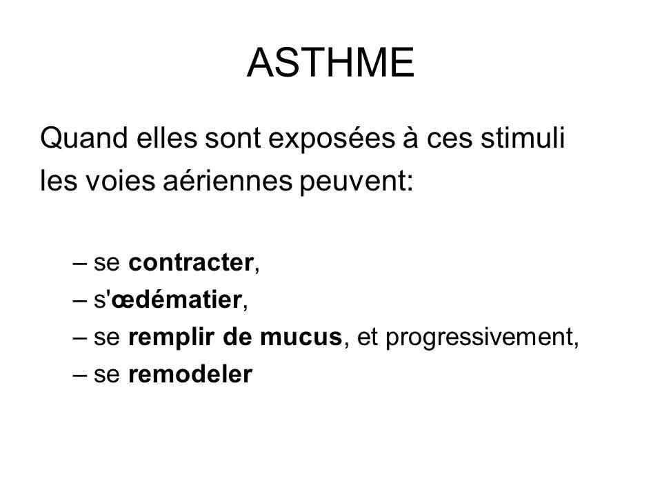 ASTHME Quand elles sont exposées à ces stimuli
