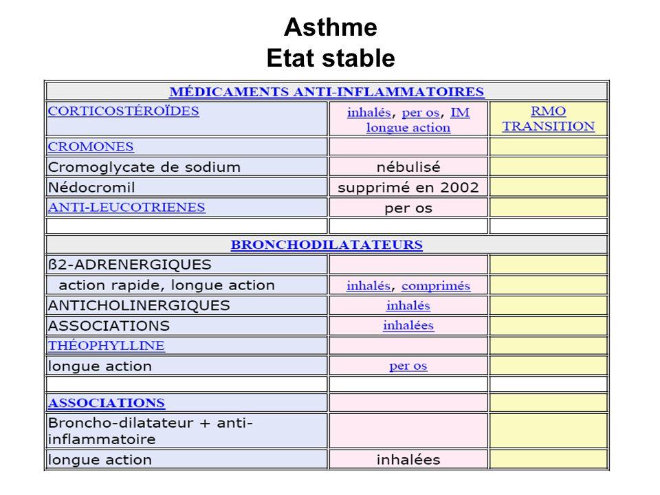 Asthme Etat stable