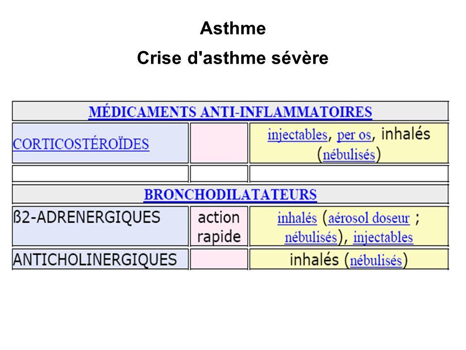 Asthme Crise d asthme sévère