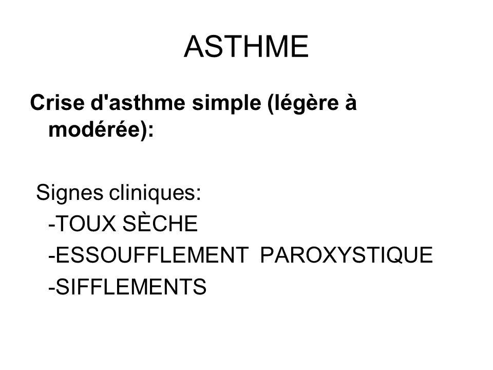 ASTHME Crise d asthme simple (légère à modérée): Signes cliniques: