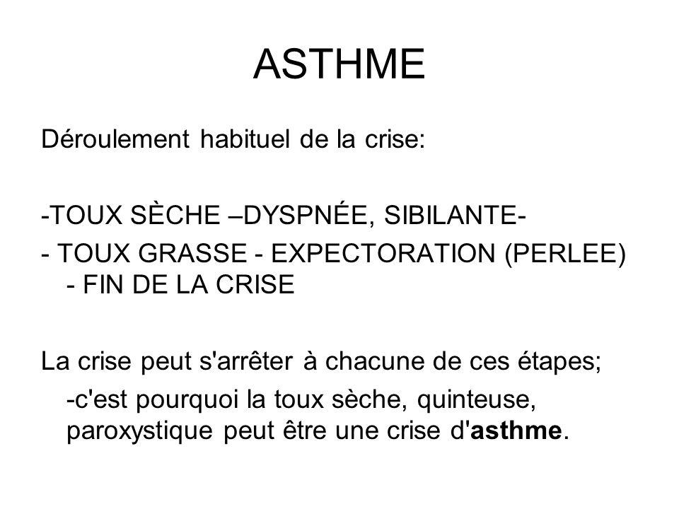 ASTHME Déroulement habituel de la crise: