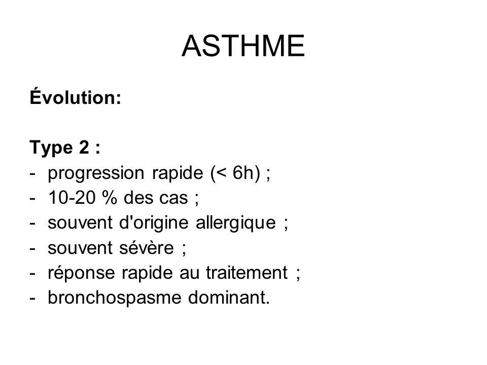 ASTHME Évolution: Type 2 : progression rapide (< 6h) ;