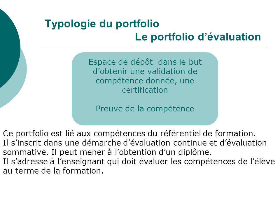 Typologie du portfolio Le portfolio d'évaluation