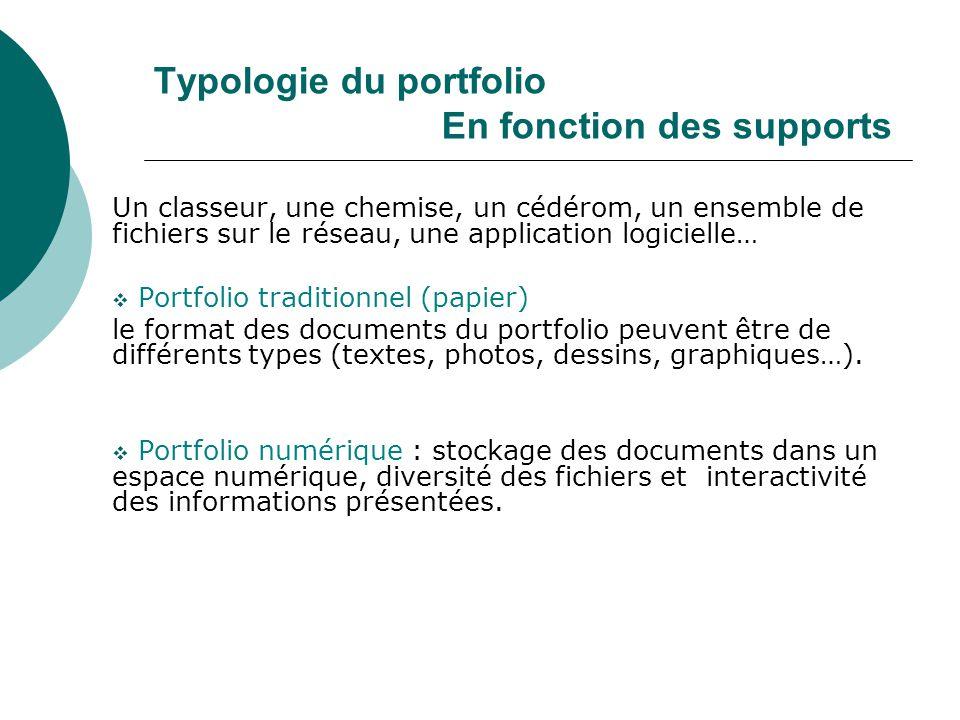 Typologie du portfolio En fonction des supports
