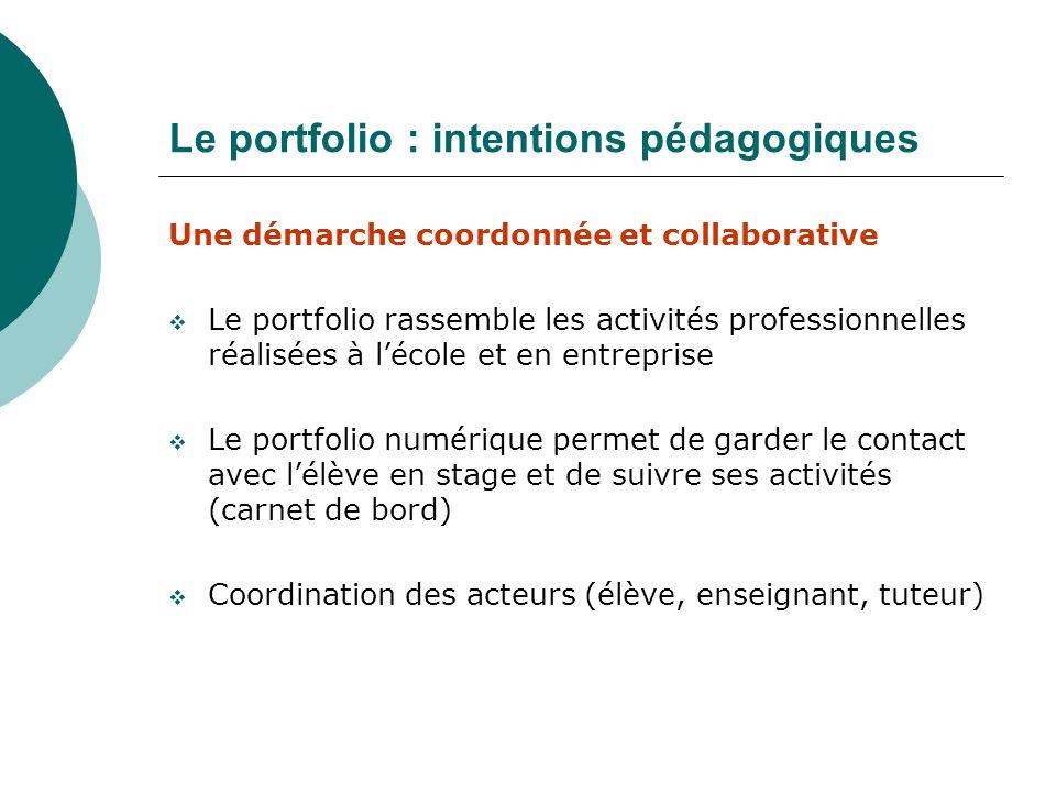 Le portfolio : intentions pédagogiques