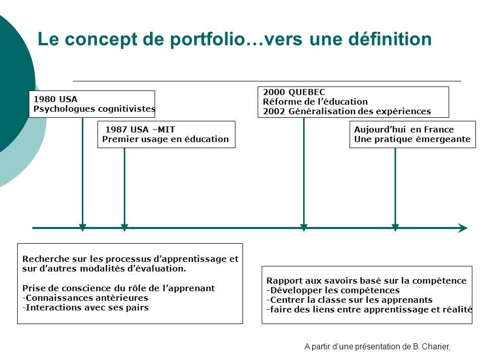 Le concept de portfolio…vers une définition