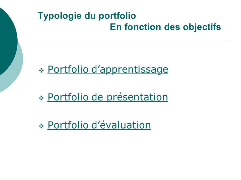 Typologie du portfolio En fonction des objectifs