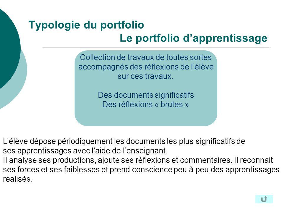 Typologie du portfolio Le portfolio d'apprentissage