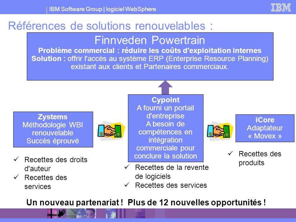 Références de solutions renouvelables :