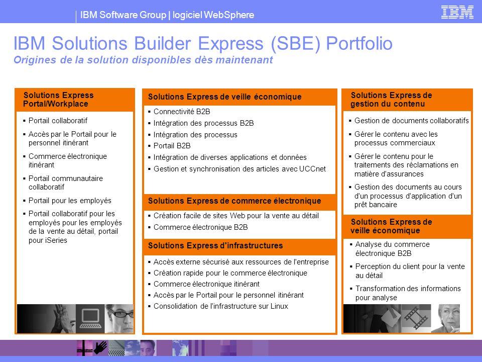 IBM Solutions Builder Express (SBE) Portfolio Origines de la solution disponibles dès maintenant
