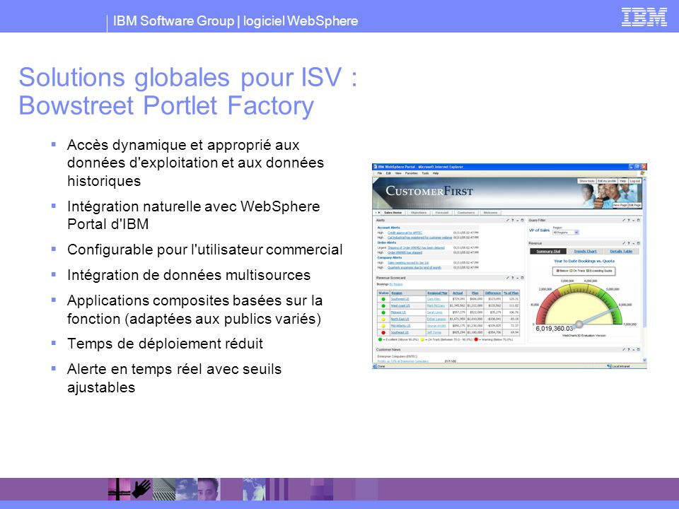 Solutions globales pour ISV : Bowstreet Portlet Factory
