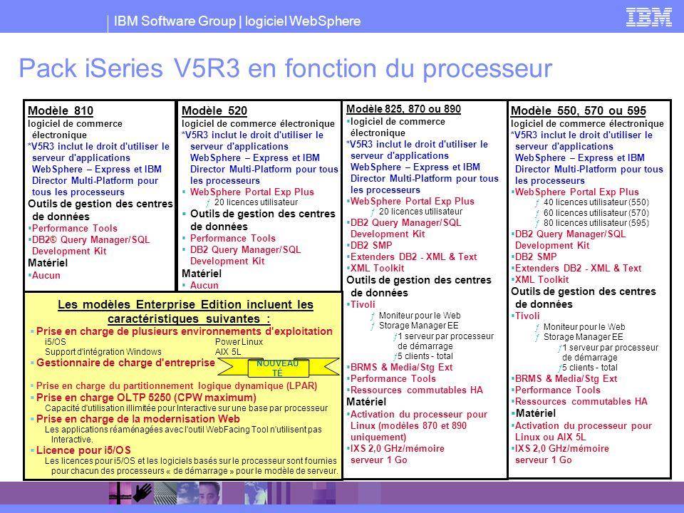 Pack iSeries V5R3 en fonction du processeur