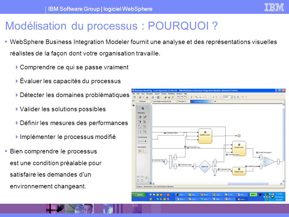 Modélisation du processus : POURQUOI
