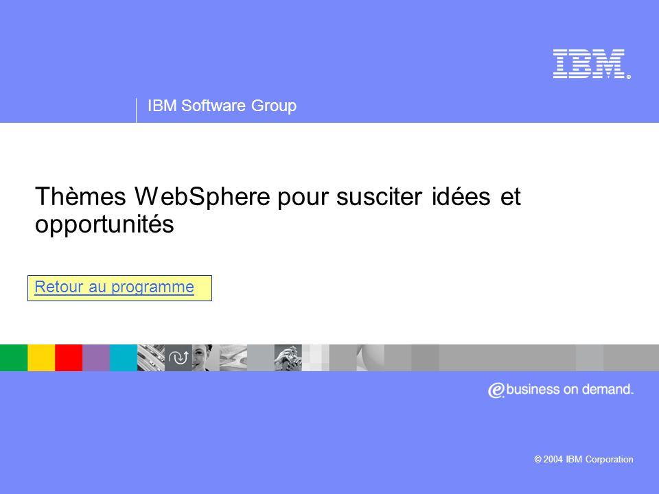 Thèmes WebSphere pour susciter idées et opportunités
