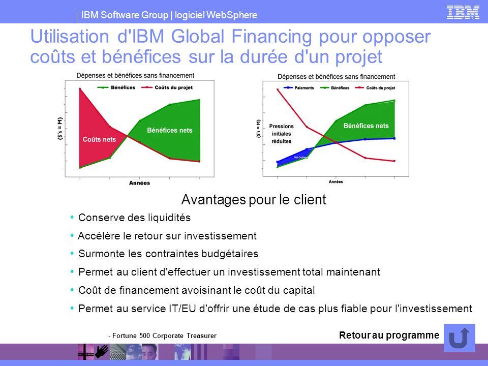 Utilisation d IBM Global Financing pour opposer coûts et bénéfices sur la durée d un projet