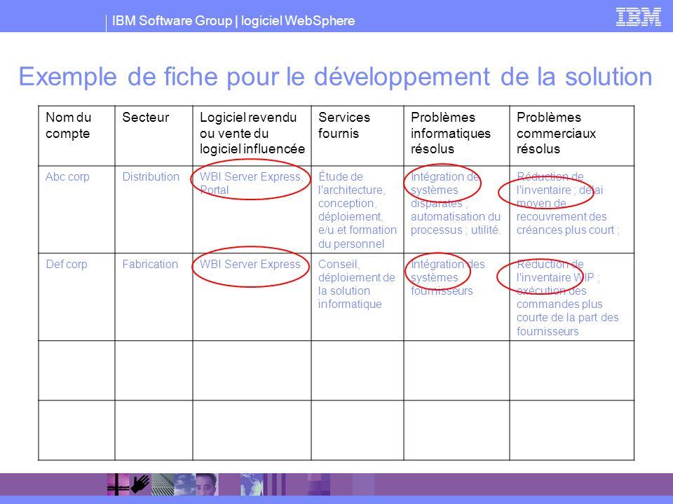 Exemple de fiche pour le développement de la solution