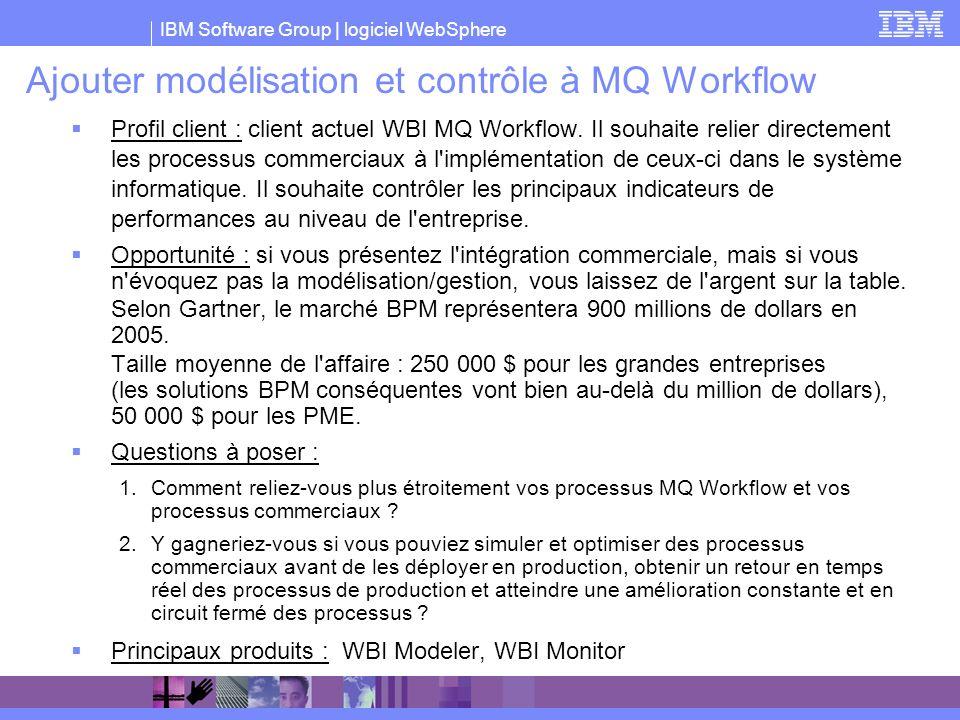 Ajouter modélisation et contrôle à MQ Workflow