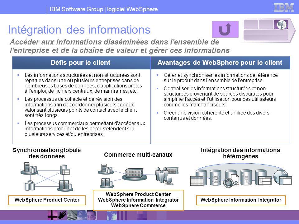 Intégration des informations