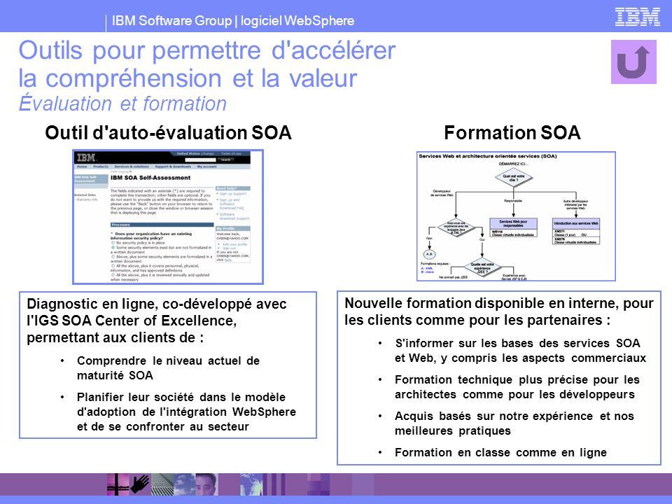 Outil d auto-évaluation SOA