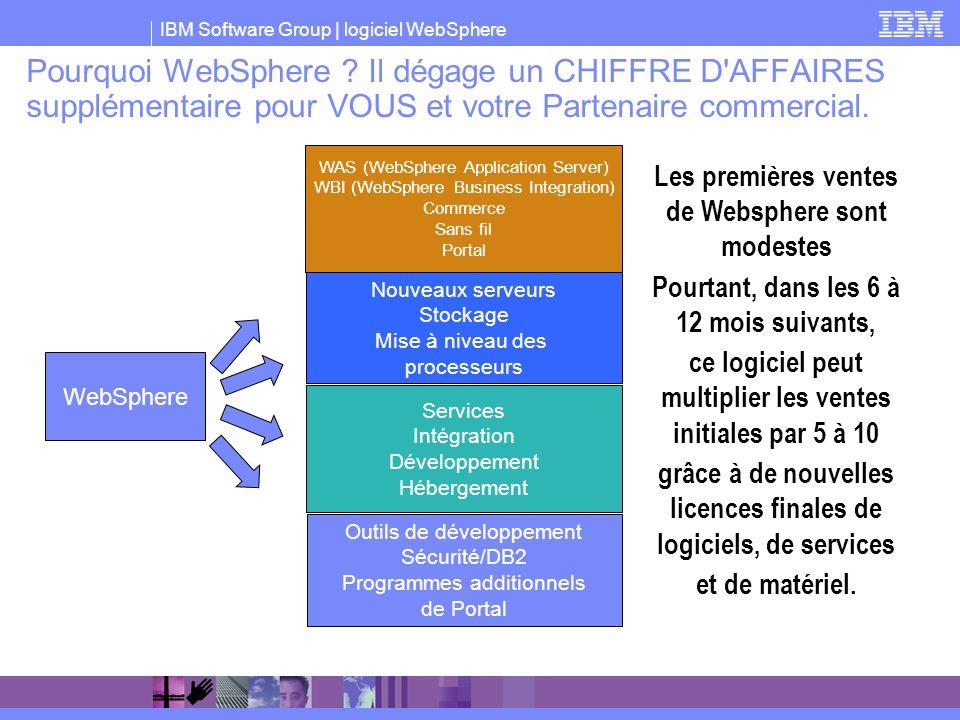 Pourquoi WebSphere Il dégage un CHIFFRE D AFFAIRES supplémentaire pour VOUS et votre Partenaire commercial.