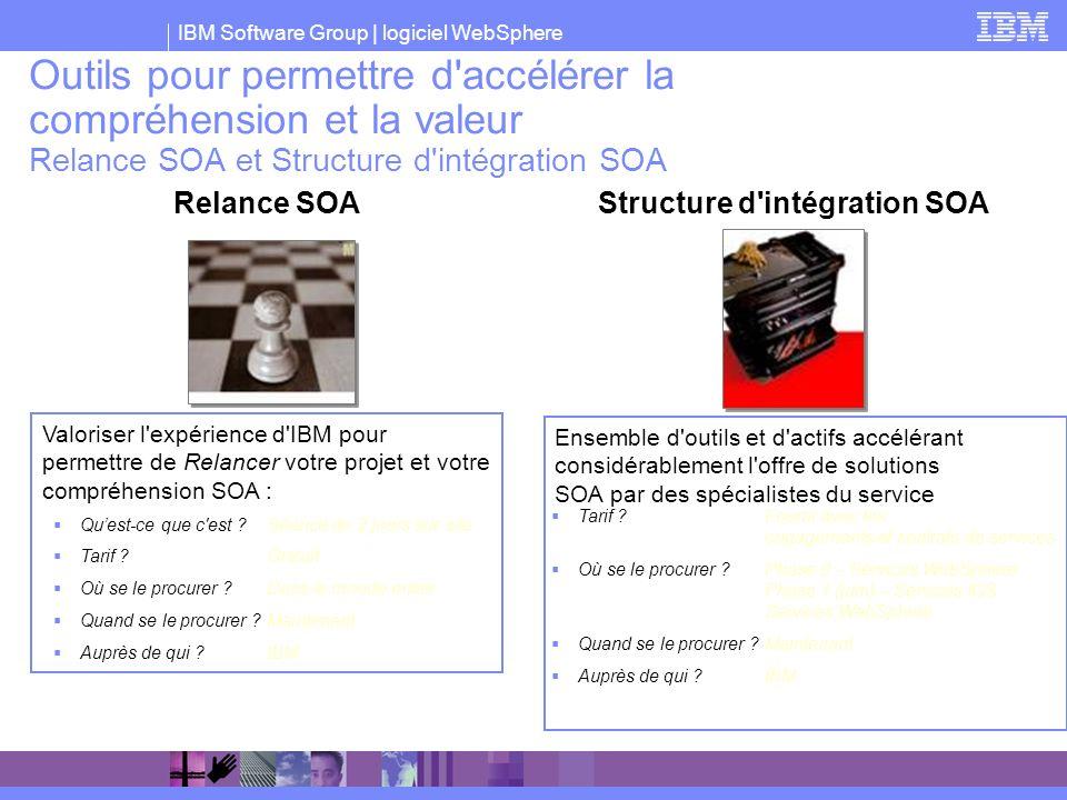 Structure d intégration SOA