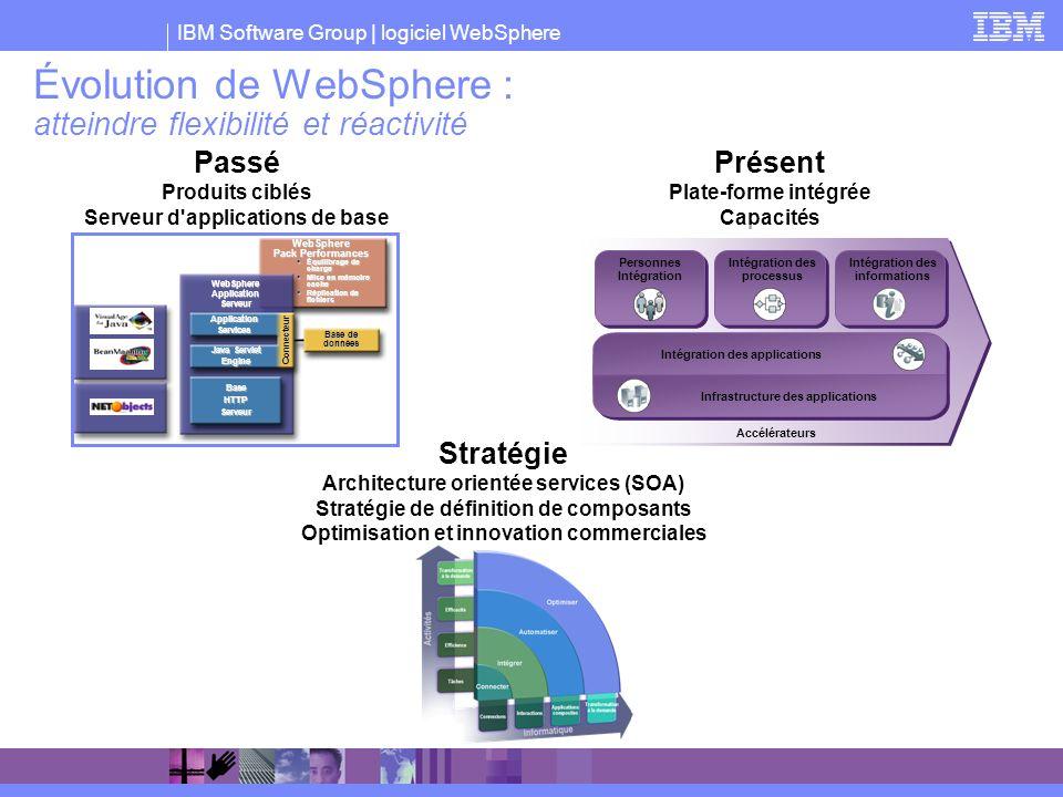 Évolution de WebSphere : atteindre flexibilité et réactivité