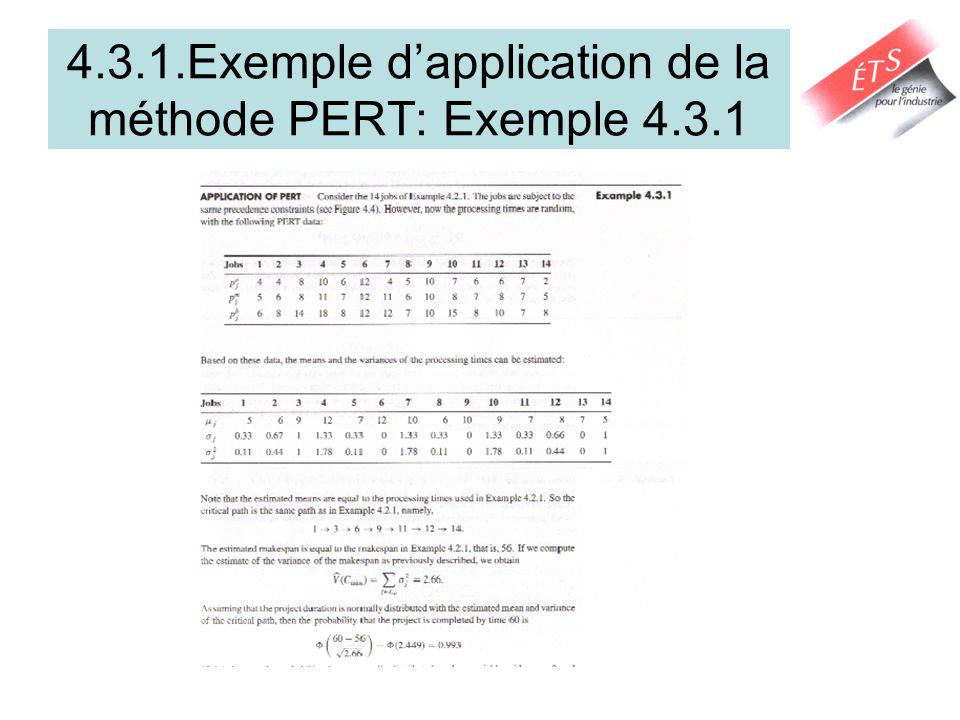 4.3.1.Exemple d'application de la méthode PERT: Exemple 4.3.1