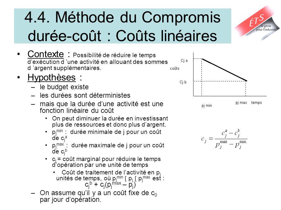 4.4. Méthode du Compromis durée-coût : Coûts linéaires