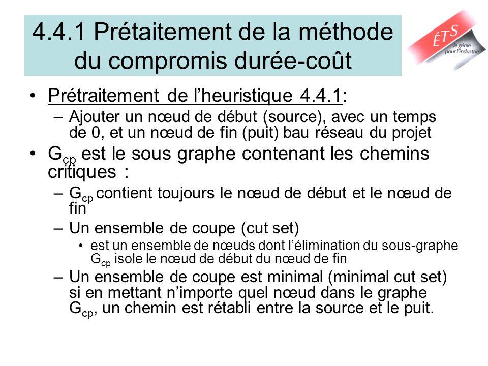 4.4.1 Prétaitement de la méthode du compromis durée-coût