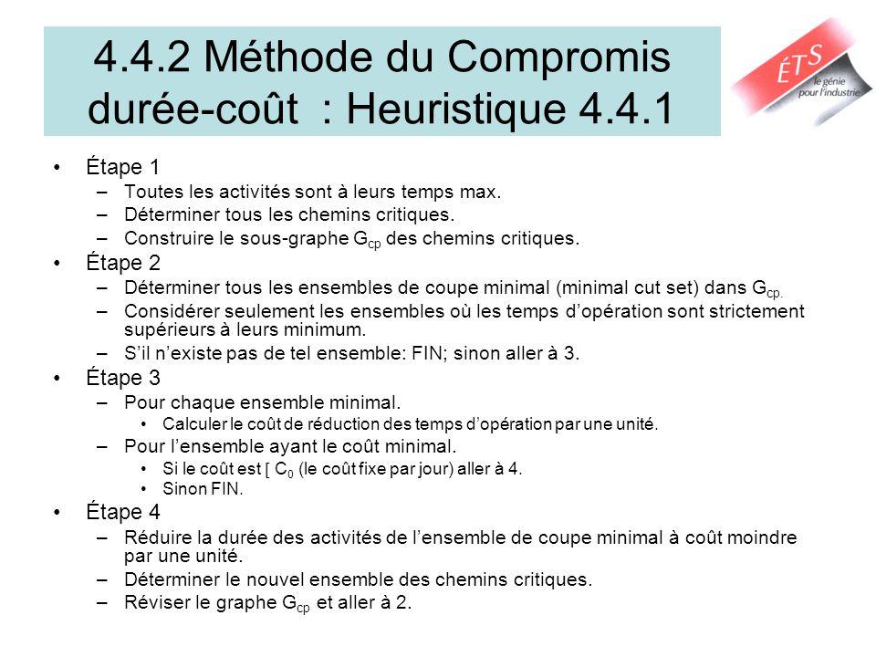 4.4.2 Méthode du Compromis durée-coût : Heuristique 4.4.1