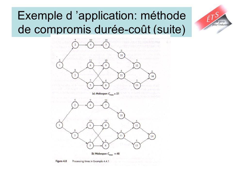 Exemple d 'application: méthode de compromis durée-coût (suite)