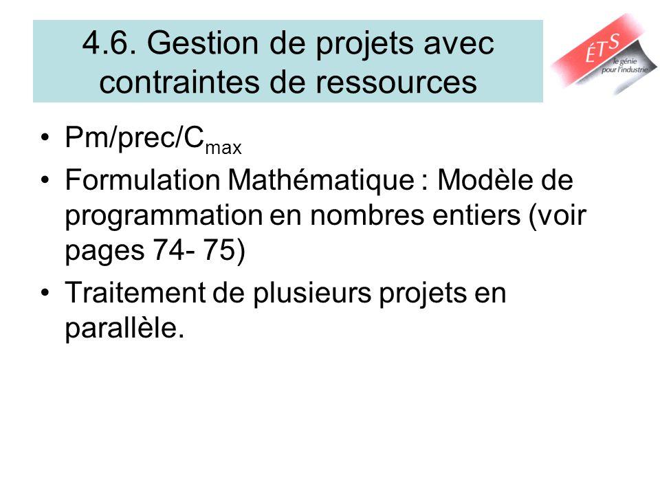 4.6. Gestion de projets avec contraintes de ressources