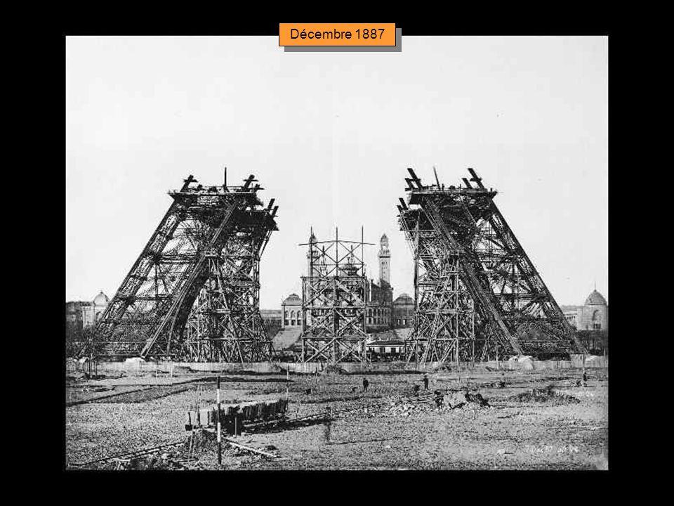 Décembre 1887