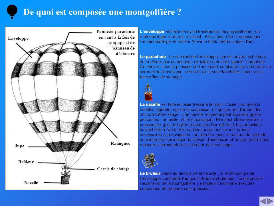 De quoi est composée une montgolfière